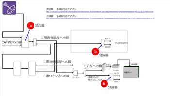 catv_cabling_1.jpg
